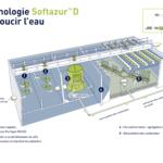 La technologie Softazur™ D pour adoucir l'eau