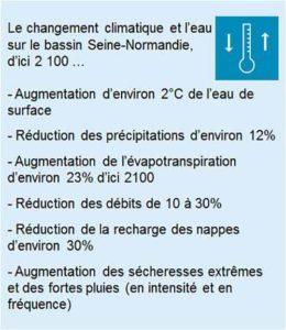 Changement climatique et l'eau sur le bassin Seine Normandie