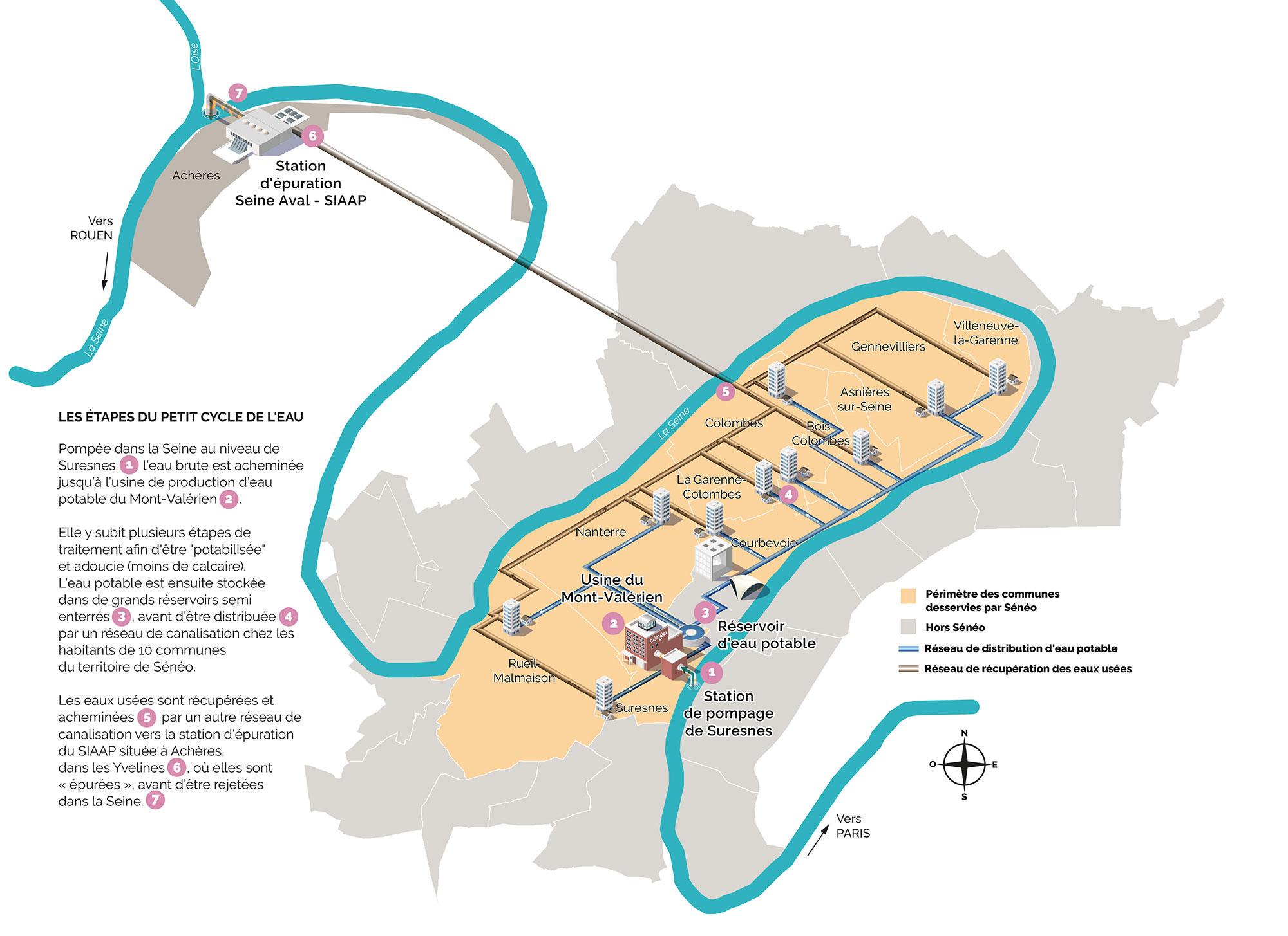Cycle domestique de l'eau sur le territoire de Sénéo