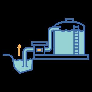 La distribution de l'eau