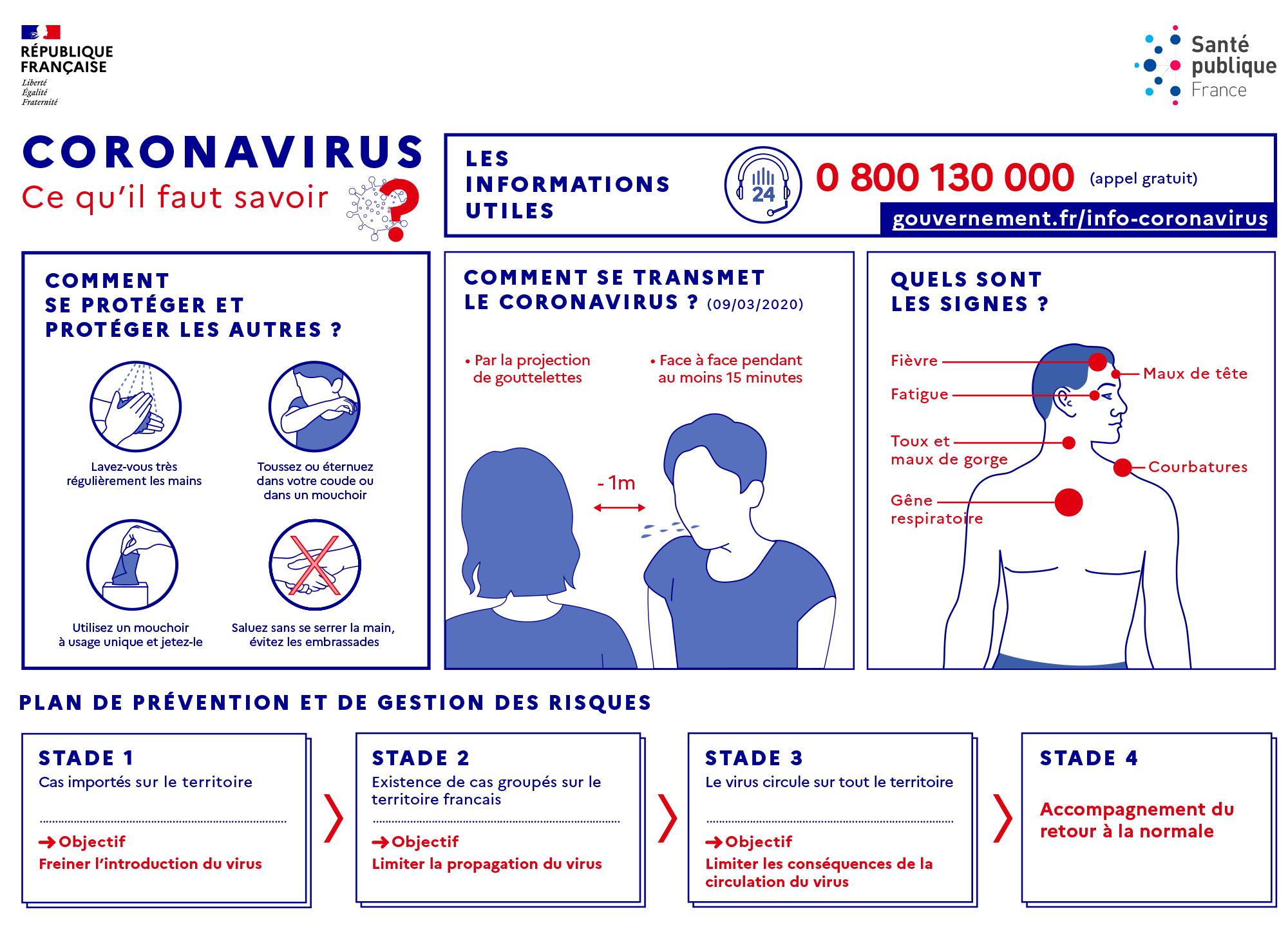 Coronavirus COVID-19 : Sénéo assure la continuité d'activité du service public de l'eau potable